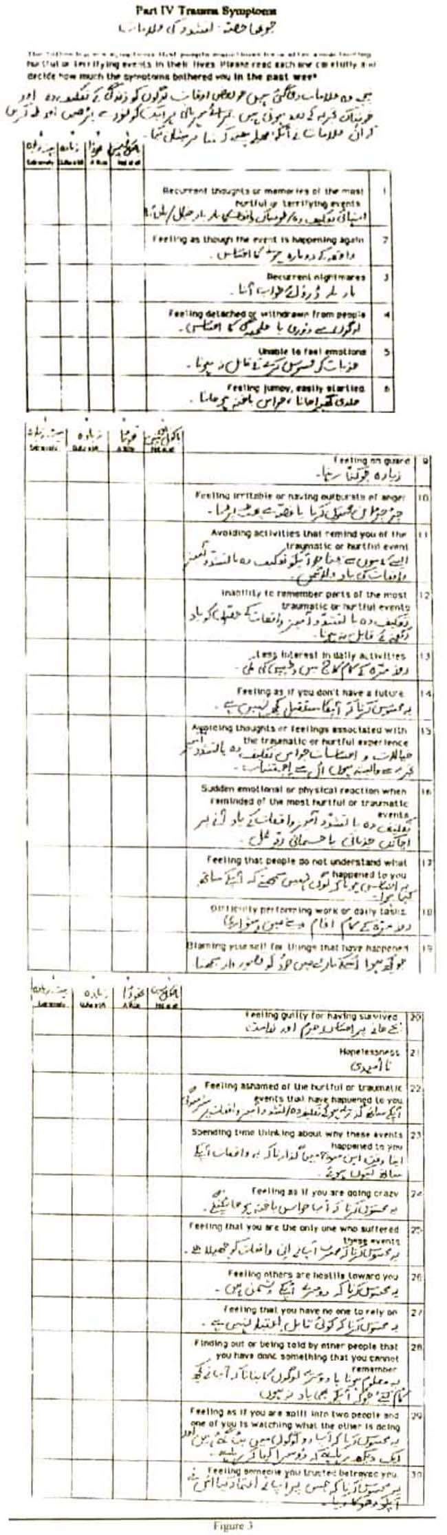 psychology survey topics in urdu