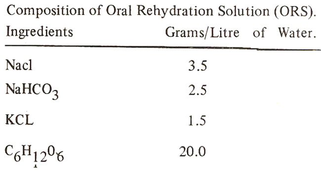 Oral Rehydration Therapy in Pakistan