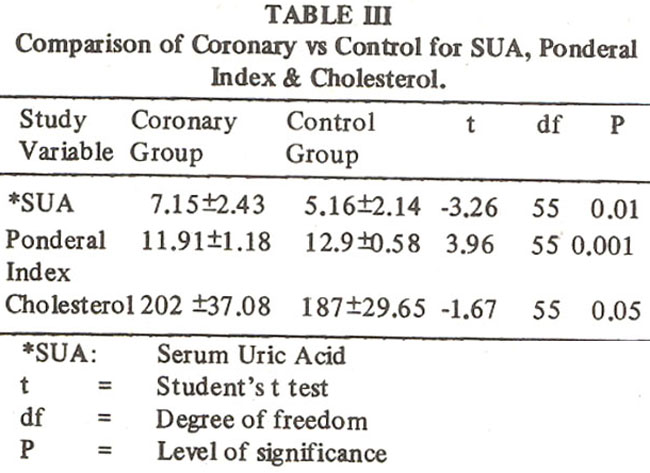 serum urate concentrations and the risk of hyperuricemia Risk factors serum uric acid concentration and asymptomatic hyperuricemia  with subclinical organ damage in general population yan li, md1, jiapeng.