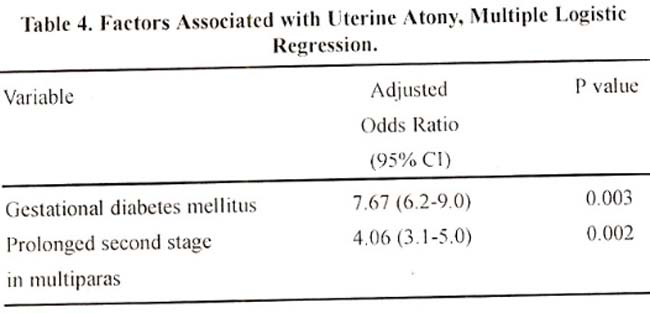 uterine atony at a tertiary care hospital in pakistan: a risk, Skeleton