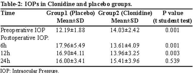 metformin hcl 500 mg for pregnancy