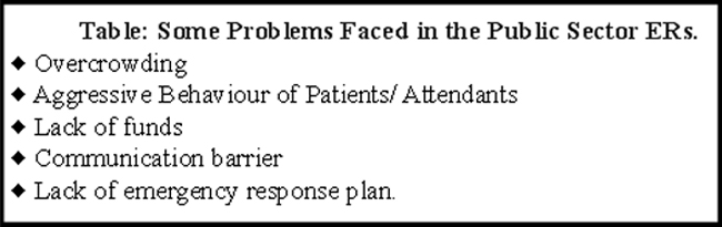 problems faced in hospitals