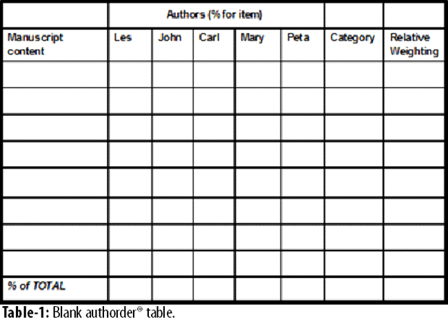 ethical systems table 1 fill Complete the ethical systems table complete the ethical systems table ethical systems table fill in brief definitions of each primary ethical theory identify alternate names or variations of each ethicalsystembased on your reading of the text and supplemental materials.