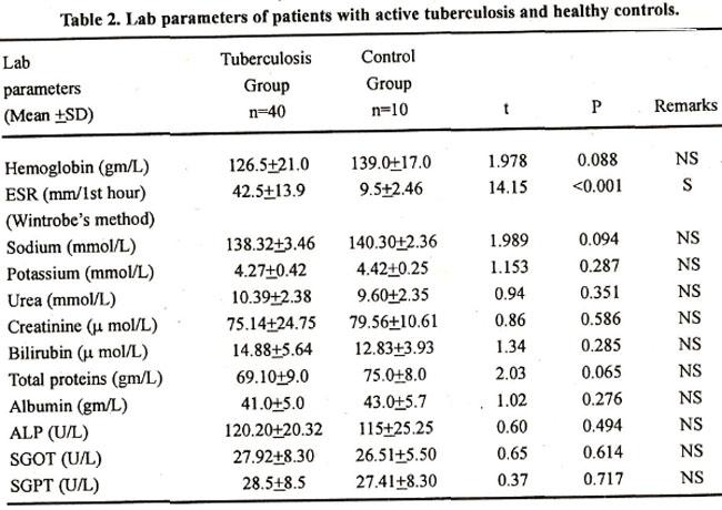 Hgh vs peptides for fat loss