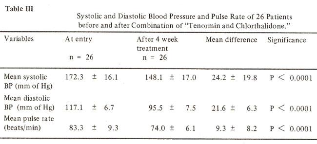 tác dụng của thuốc allopurinol 300mg
