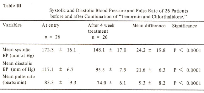 tetracycline dose and uti