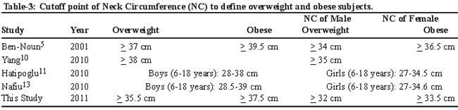 case study diabetes mellitus 2