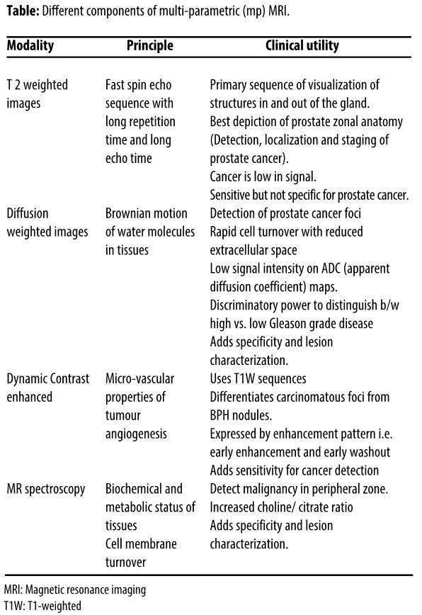 Role of multi-parametric (mp) MRI in prostate cancer