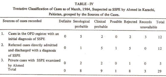 EPIDEMIOLOGY OF SUBACUTE SCLER...