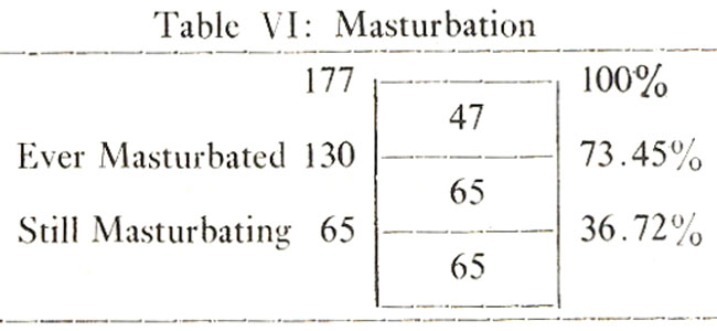Free porn monica sweetheart masturbation