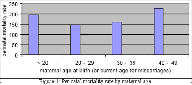 thesis on the causes of infant mortality in pakistan
