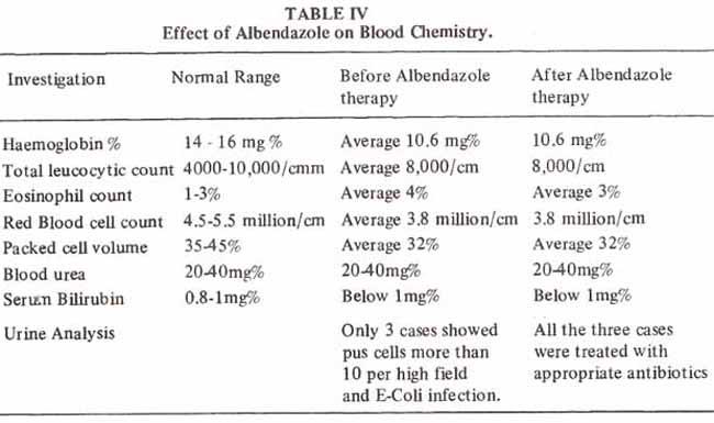 hydrochlorothiazide-losartan doses