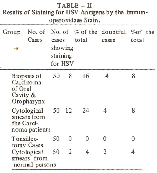 related keywords amp suggestions for hsv positive