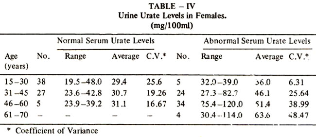 herbal supplements to reduce uric acid homeopathy for lowering uric acid acute gout big toe