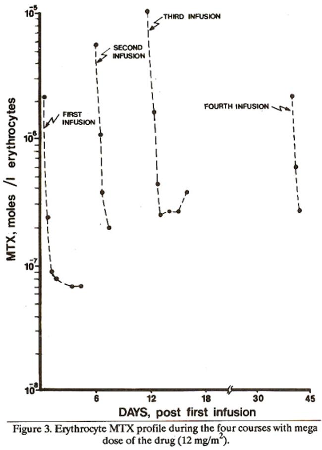 terramycin hamilelikte kullanımı