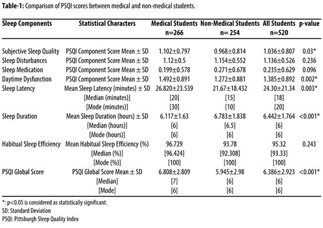 JPMA - Journal Of Pakistan Medical Association