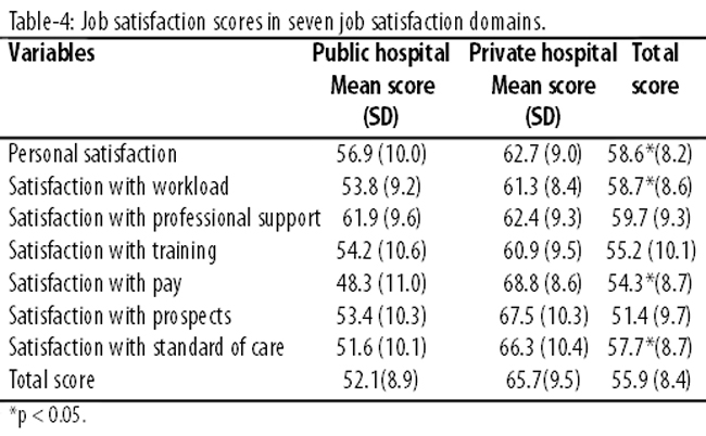 job satisfaction paper