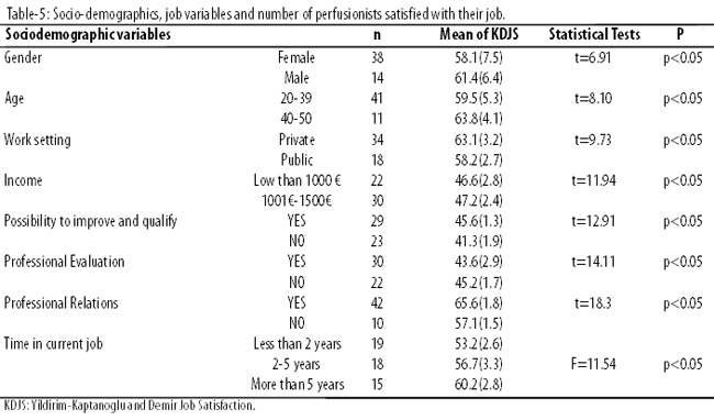 job satisfaction level among clergy Clergy health initiative longitudinal survey, and include 1,476 church- appointed clergy  reduce job satisfaction among clergy (mueller and mcduff  2004.