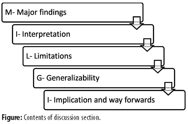 etat federal et etat unitaire dissertation Dissertation droit constitutionnel c'est cette combinaison entre etat unitaire et etat fédéral qui offre la.