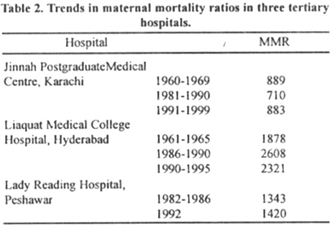 maternal mortality in pakistan